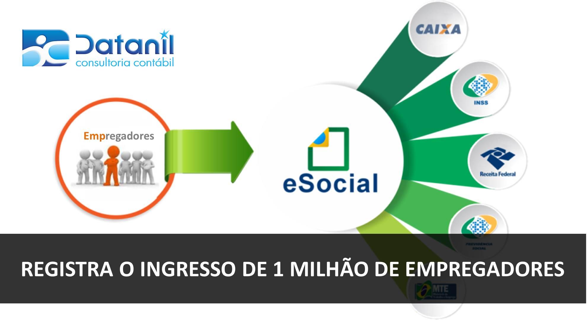ESocial Registra O Ingresso De 1 Milhão De Empregadores
