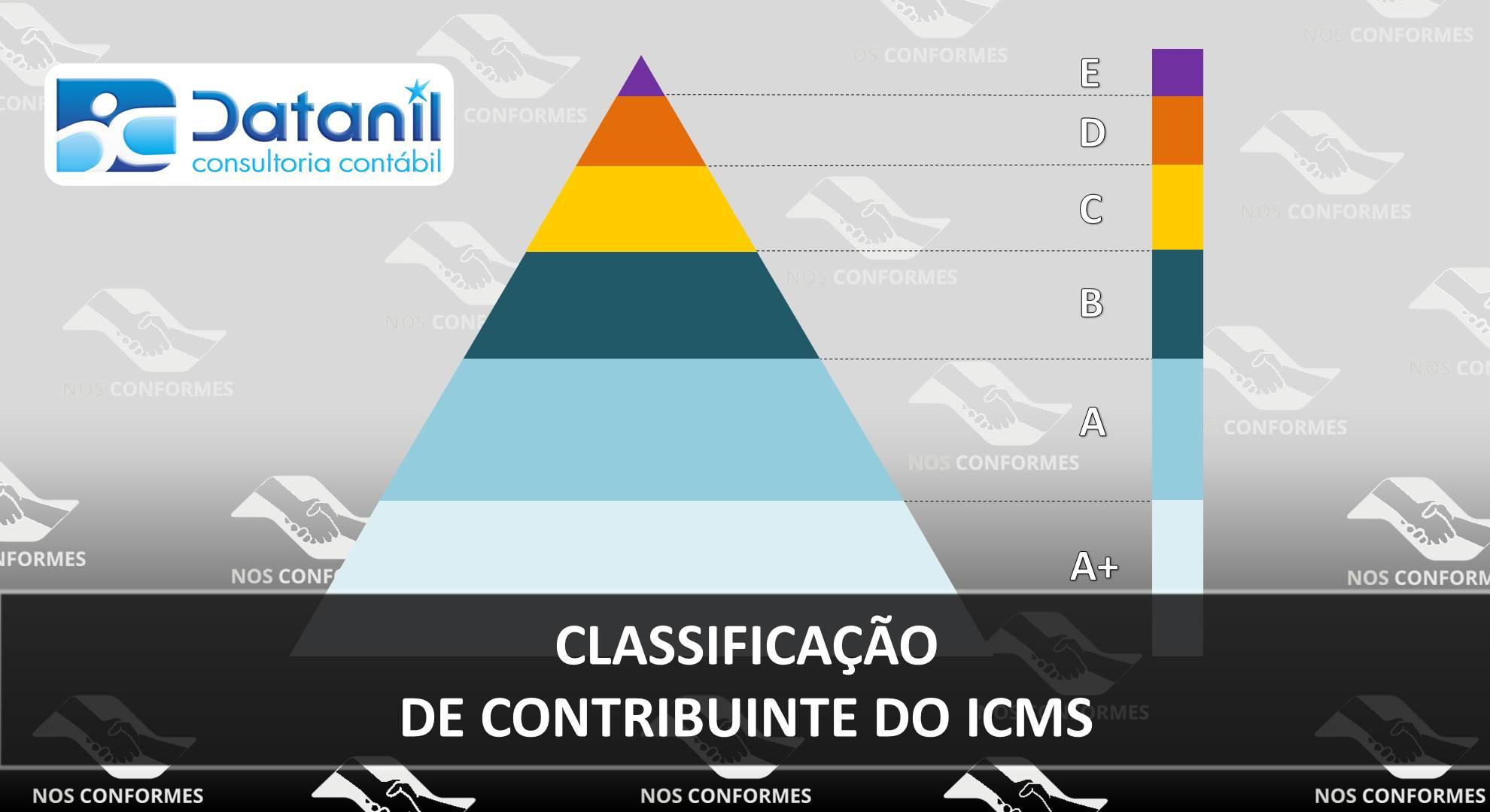 Classificação De Contribuinte Do ICMS